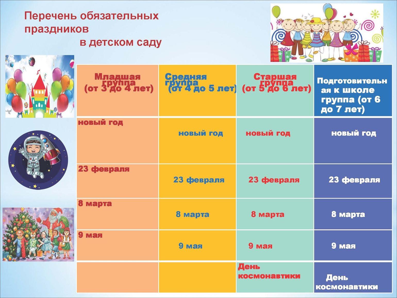 Основная общеобразовательная программа дошкольного образования «От рождения до школы»